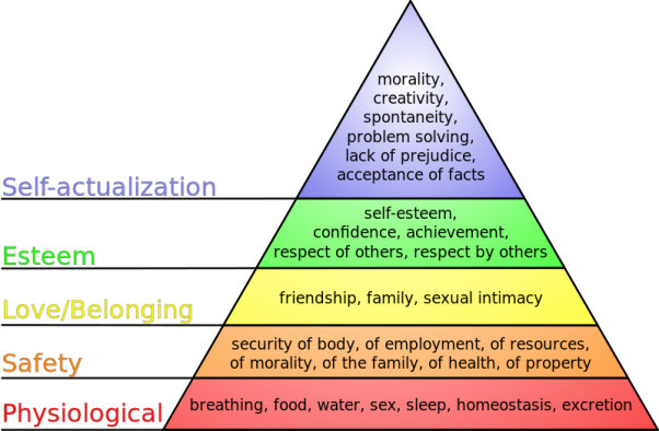 Maslow's_hierarchy_of_needs_svg