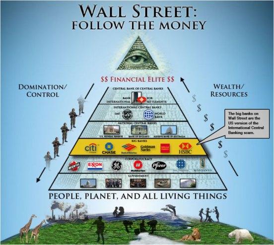 power_pyramid x
