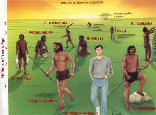 Evolution leads to white male college student.