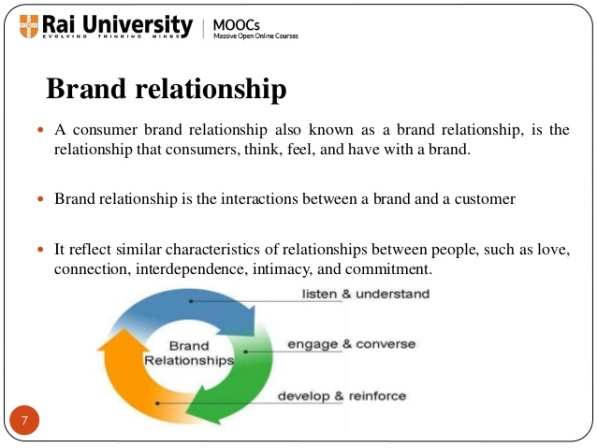 brand-loyalty-brand-relationship-and-brand-equity-introduction-to-branding-7-638