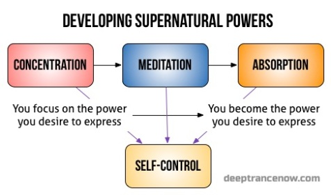 Oh look! You can learn to have supernatural power, just like Jesus!