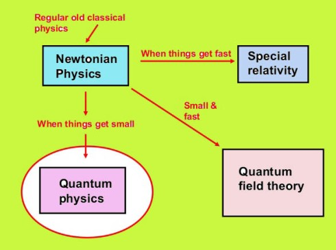 quantum-theory-ppt-12-638wp