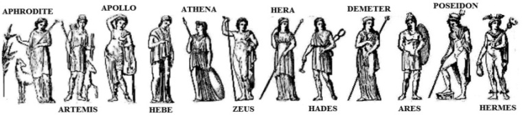 """The Greek Pantheon: A """"normal"""" dysfunctional human family COMPLETE with Godesses who were revered by males."""