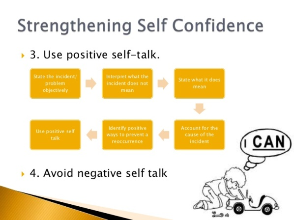 self-esteem-and-self-confidence-18-728